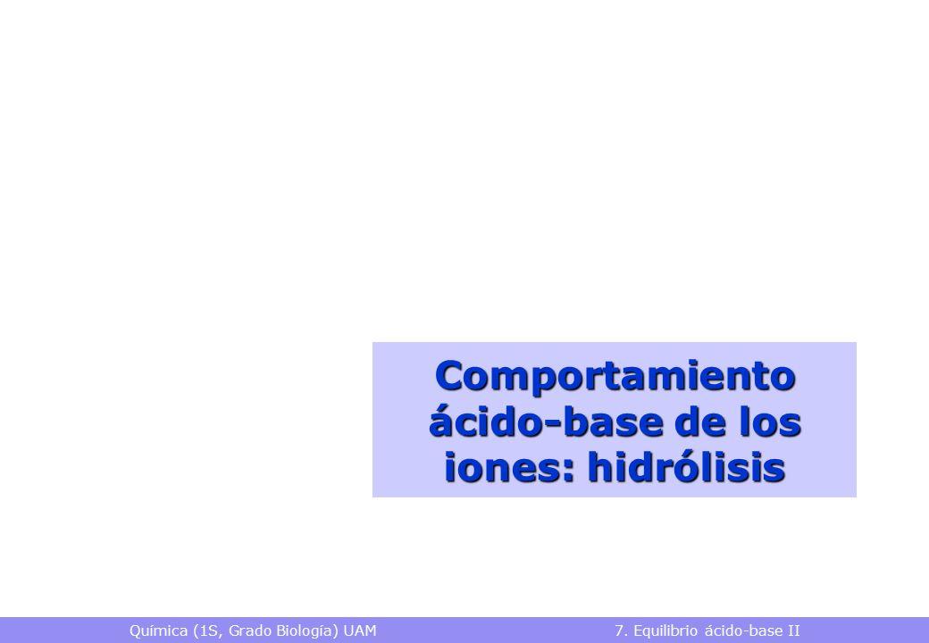 Comportamiento ácido-base de los iones: hidrólisis