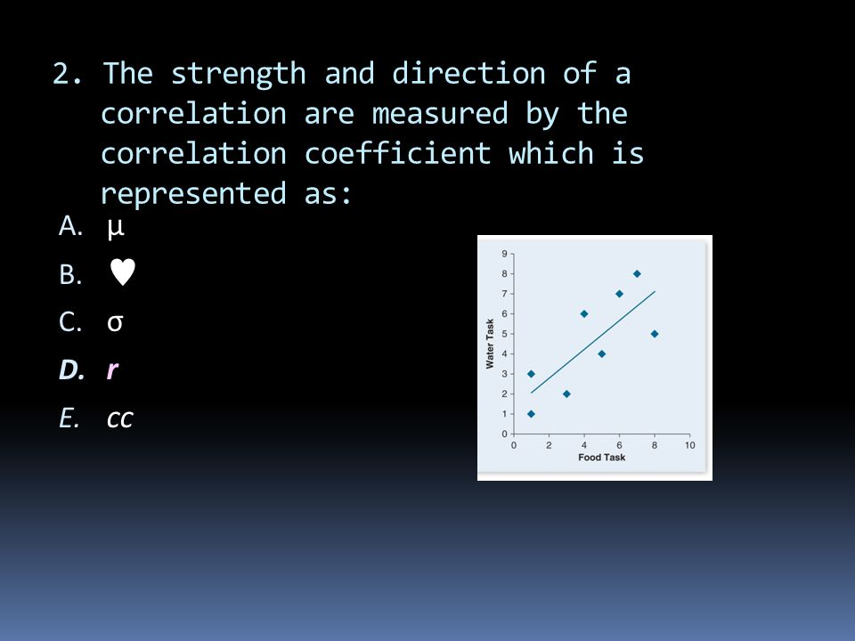 2. The strength and direction of a correlation are measured by the correlation coefficient which is represented as: