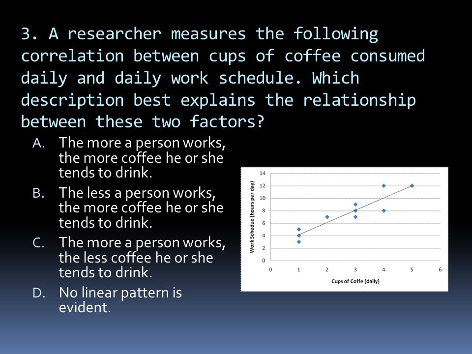 3. A researcher measures the following correlation between cups of coffee consumed daily and daily work schedule. Which description best explains the relationship between these two factors