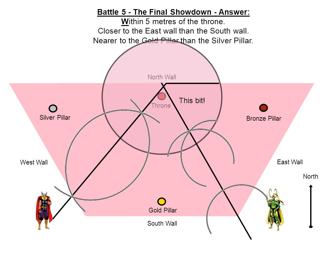 Battle 5 - The Final Showdown - Answer: