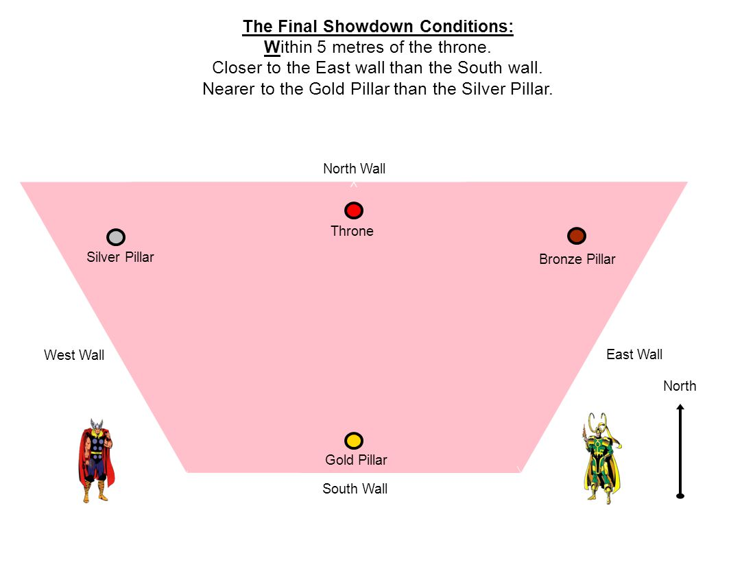 The Final Showdown Conditions: