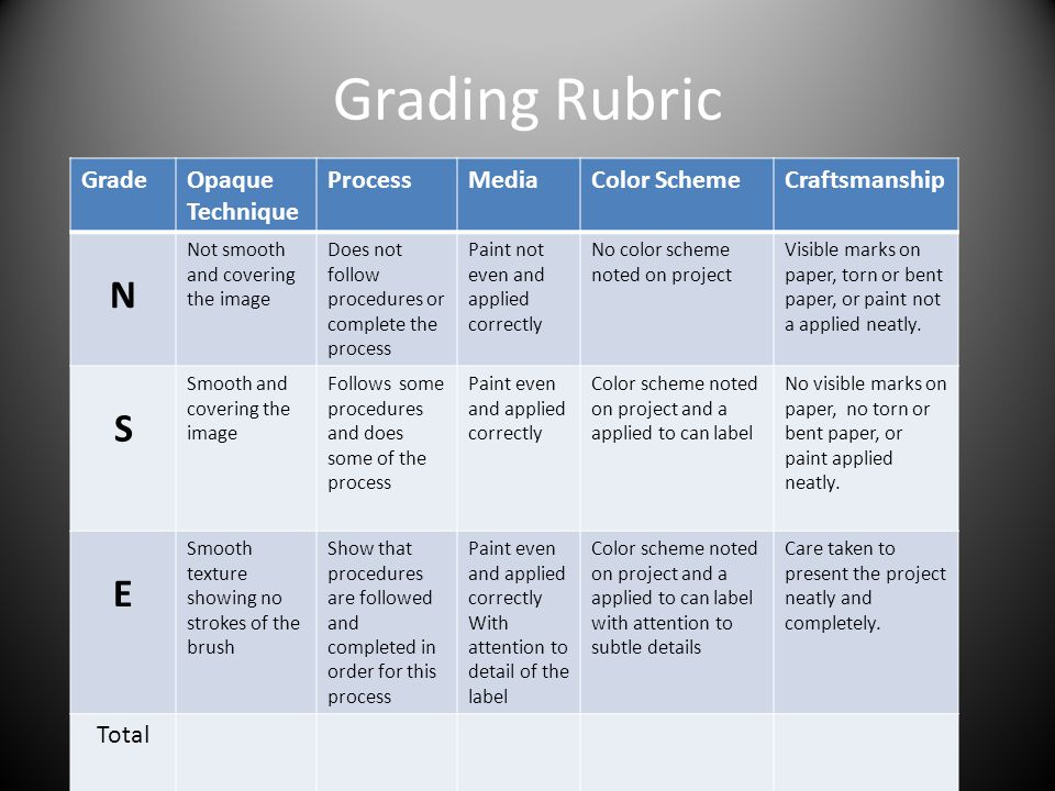 Grading Rubric N S E Grade Opaque Technique Process Media Color Scheme