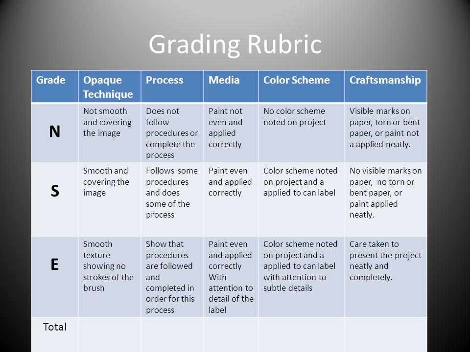 Grading Rubric N S E Grade Opaque Technique Process Media Color Scheme