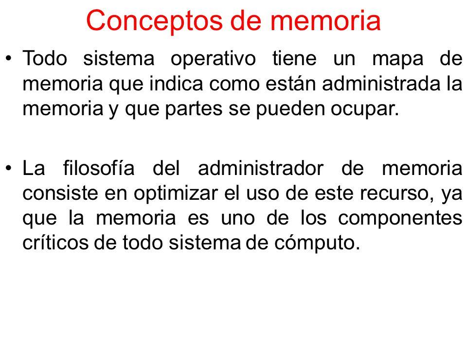 Conceptos de memoria Todo sistema operativo tiene un mapa de memoria que indica como están administrada la memoria y que partes se pueden ocupar.