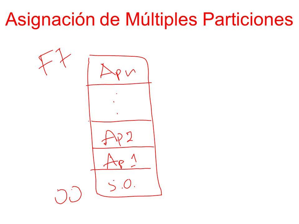Asignación de Múltiples Particiones