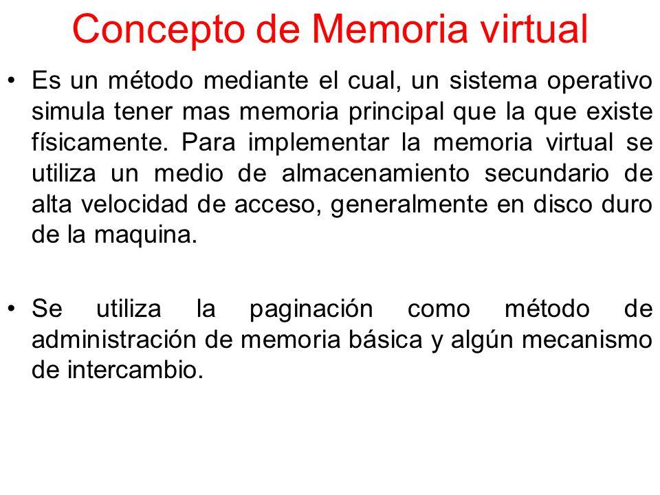 Concepto de Memoria virtual