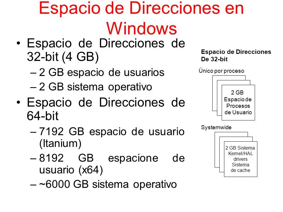 Espacio de Direcciones en Windows