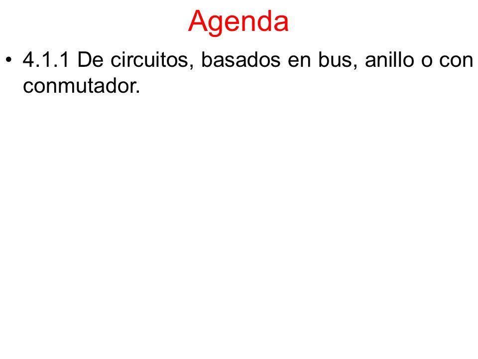 Agenda 4.1.1 De circuitos, basados en bus, anillo o con conmutador.