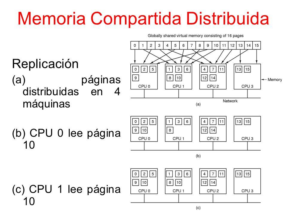 Memoria Compartida Distribuida
