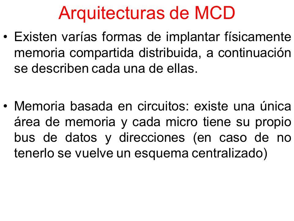 Arquitecturas de MCD Existen varías formas de implantar físicamente memoria compartida distribuida, a continuación se describen cada una de ellas.