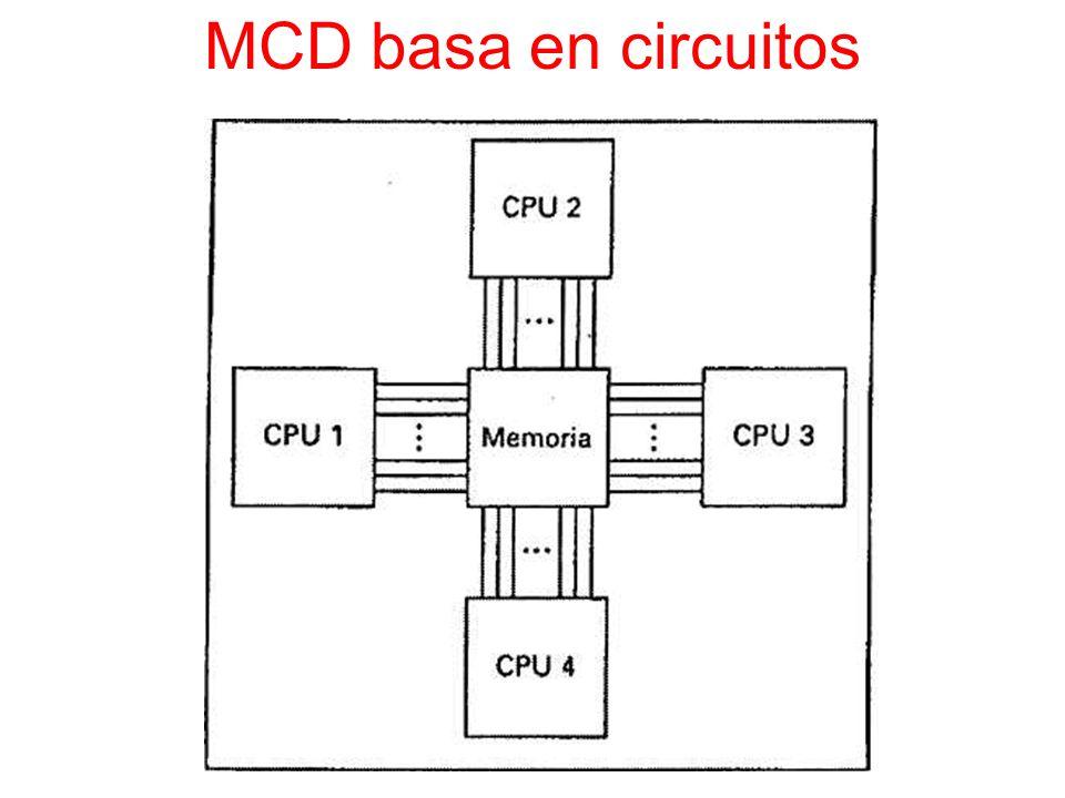MCD basa en circuitos