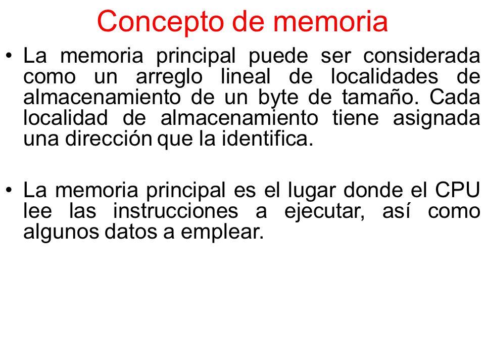 Concepto de memoria