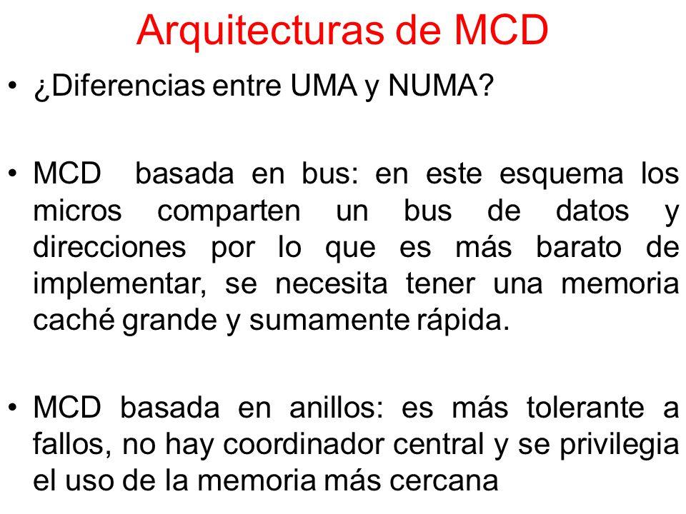 Arquitecturas de MCD ¿Diferencias entre UMA y NUMA