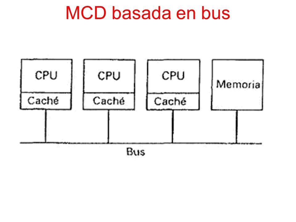 MCD basada en bus