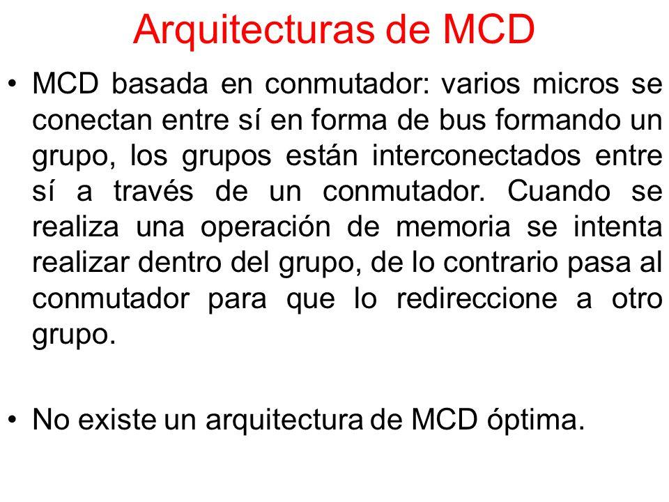 Arquitecturas de MCD