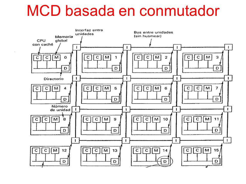 MCD basada en conmutador