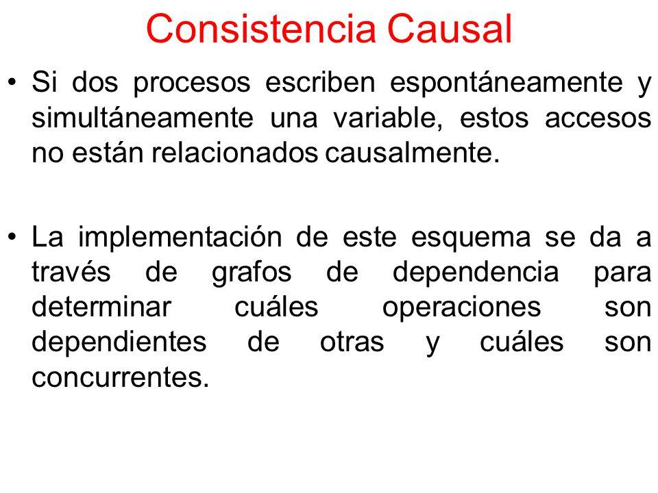 Consistencia Causal Si dos procesos escriben espontáneamente y simultáneamente una variable, estos accesos no están relacionados causalmente.