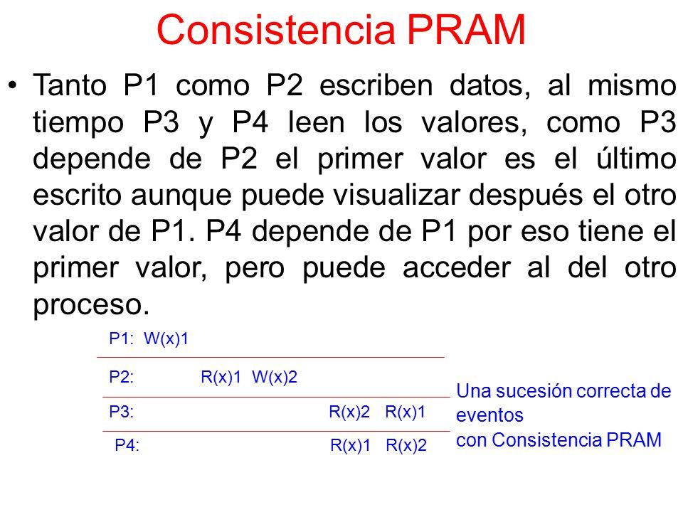 Consistencia PRAM