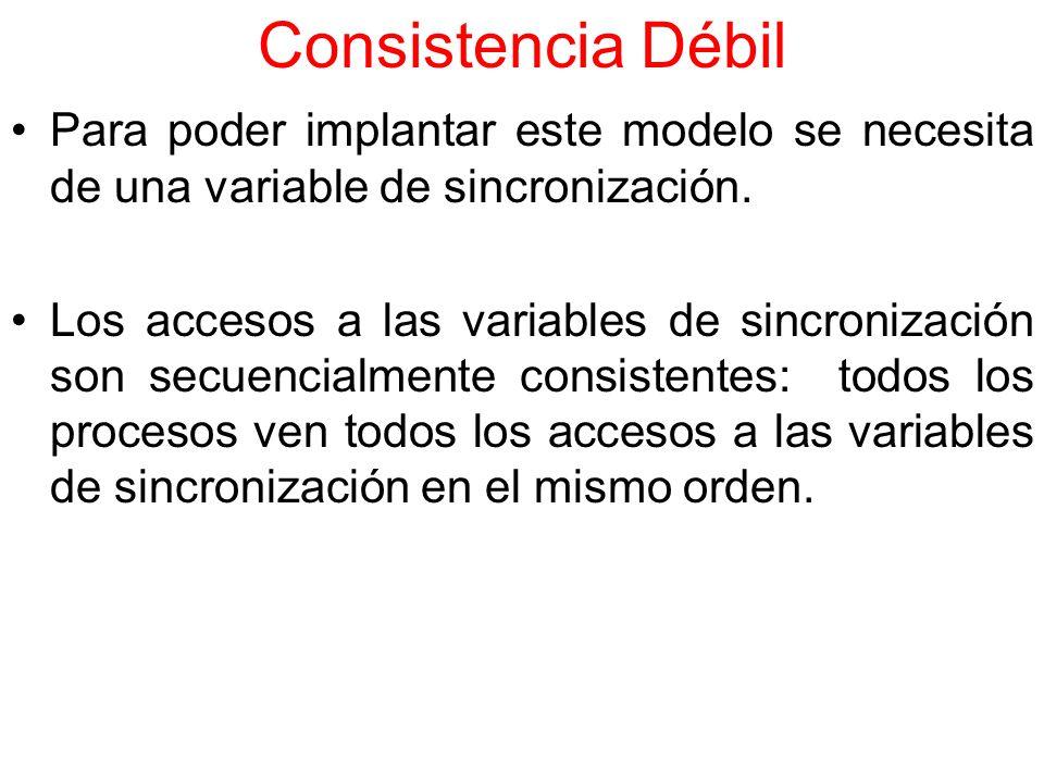 Consistencia Débil Para poder implantar este modelo se necesita de una variable de sincronización.