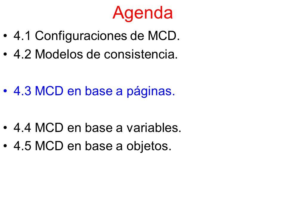 Agenda 4.1 Configuraciones de MCD. 4.2 Modelos de consistencia.