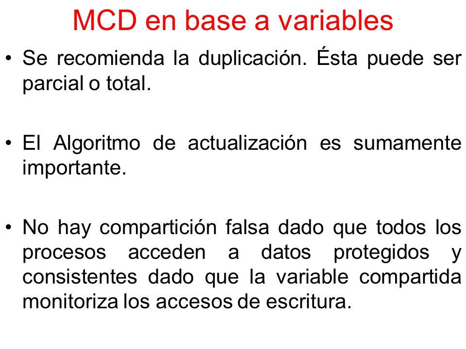 MCD en base a variables Se recomienda la duplicación. Ésta puede ser parcial o total. El Algoritmo de actualización es sumamente importante.