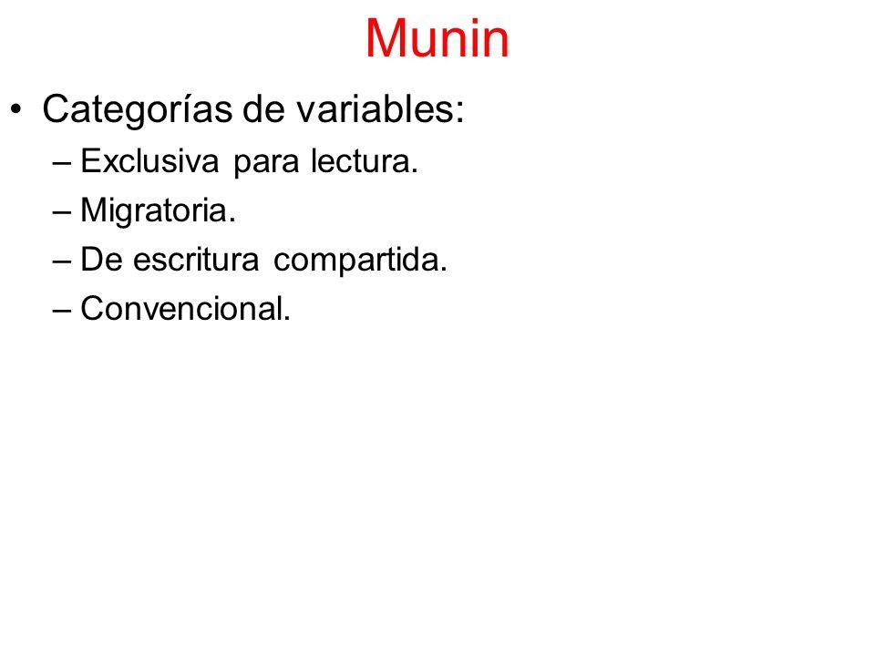 Munin Categorías de variables: Exclusiva para lectura. Migratoria.
