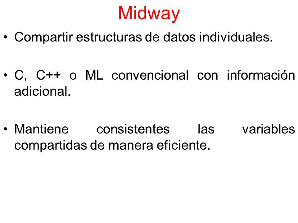 Midway Compartir estructuras de datos individuales.