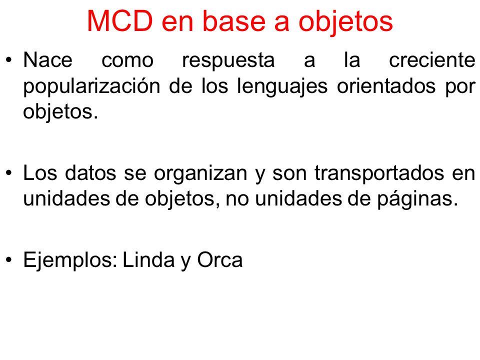 MCD en base a objetos Nace como respuesta a la creciente popularización de los lenguajes orientados por objetos.
