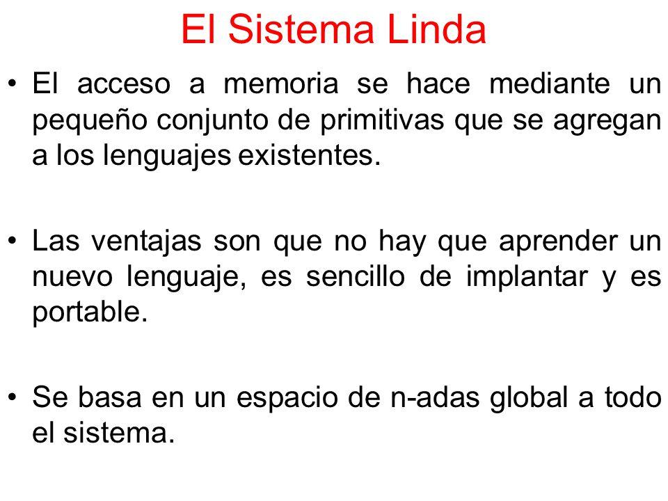 El Sistema Linda El acceso a memoria se hace mediante un pequeño conjunto de primitivas que se agregan a los lenguajes existentes.