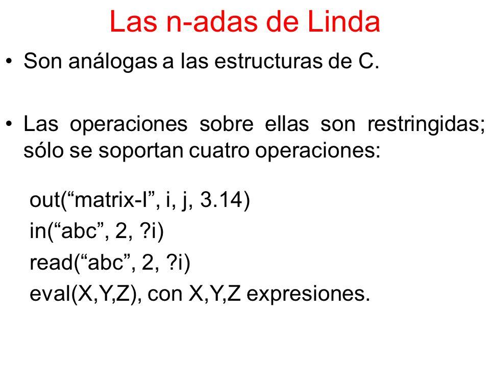 Las n-adas de Linda Son análogas a las estructuras de C.