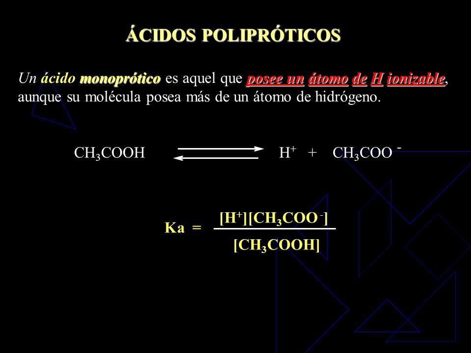 ÁCIDOS POLIPRÓTICOS Un ácido monoprótico es aquel que posee un átomo de H ionizable, aunque su molécula posea más de un átomo de hidrógeno.