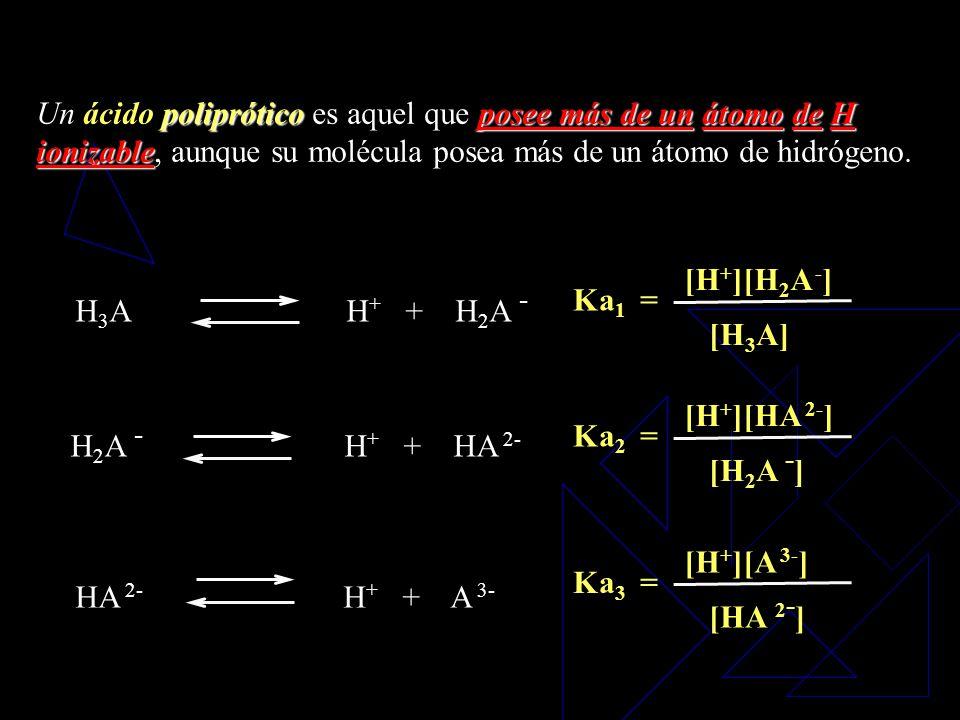 Un ácido poliprótico es aquel que posee más de un átomo de H ionizable, aunque su molécula posea más de un átomo de hidrógeno.