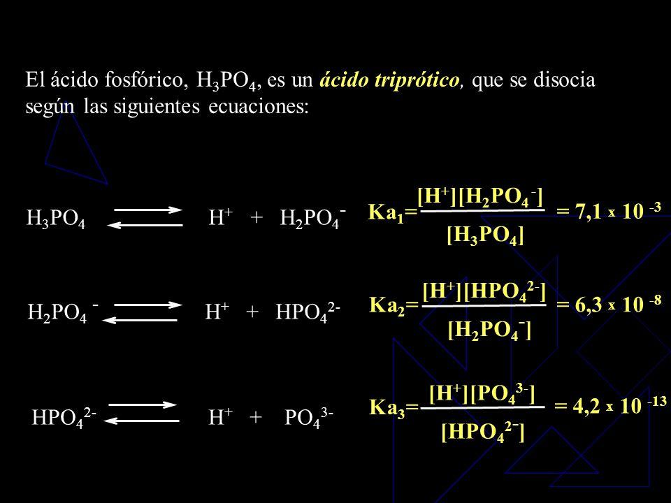 El ácido fosfórico, H3PO4, es un ácido triprótico, que se disocia según las siguientes ecuaciones: