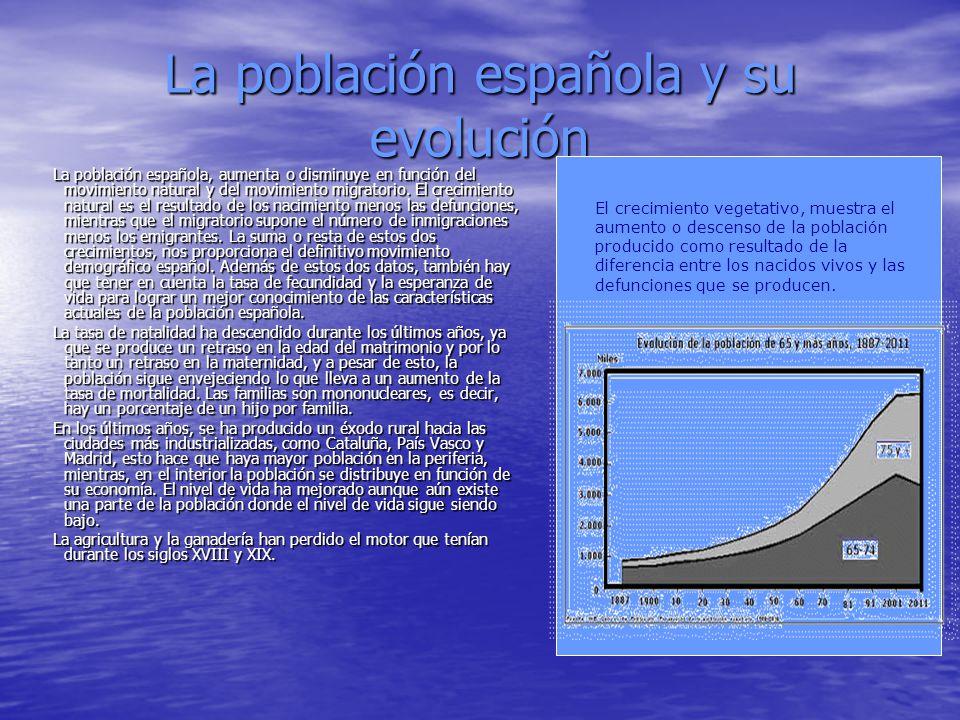 La población española y su evolución