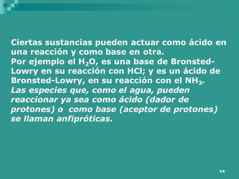 Ciertas sustancias pueden actuar como ácido en una reacción y como base en otra.
