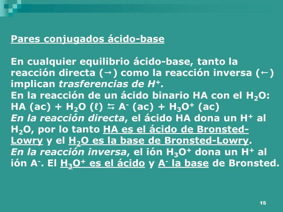 Pares conjugados ácido-base