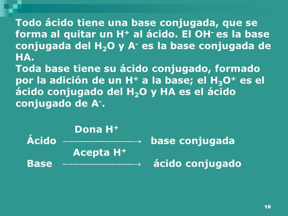 Todo ácido tiene una base conjugada, que se forma al quitar un H+ al ácido. El OH- es la base conjugada del H2O y A- es la base conjugada de HA.