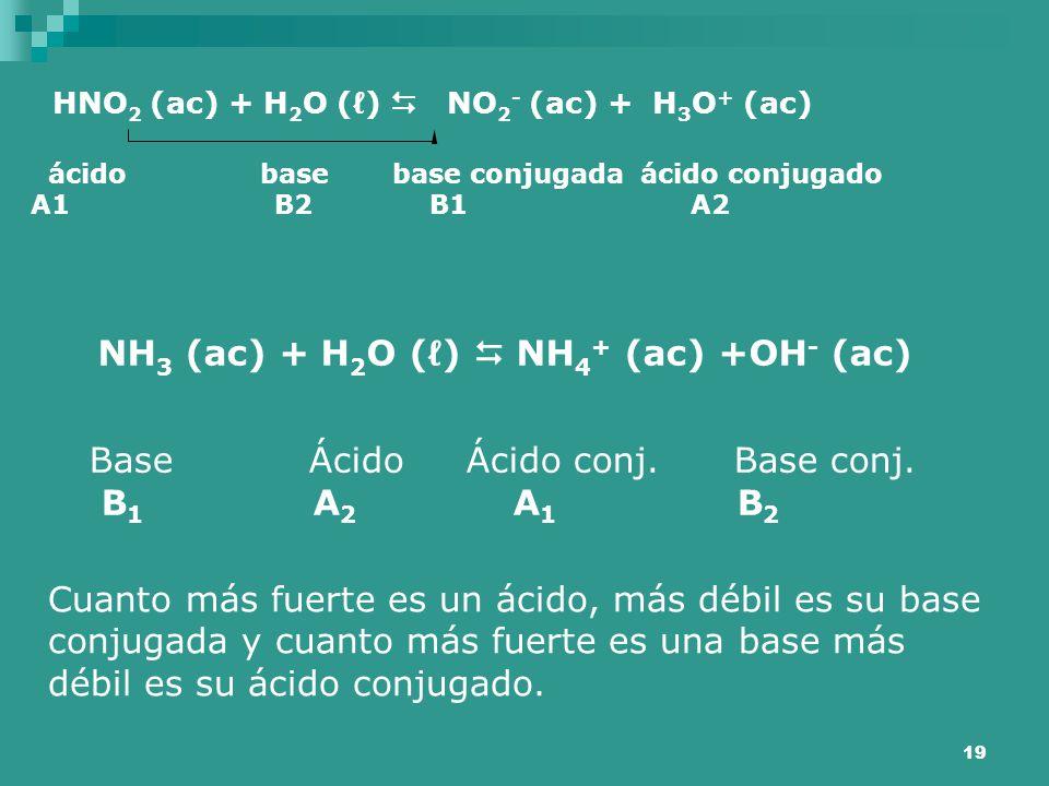 NH3 (ac) + H2O (ℓ)  NH4+ (ac) +OH- (ac)