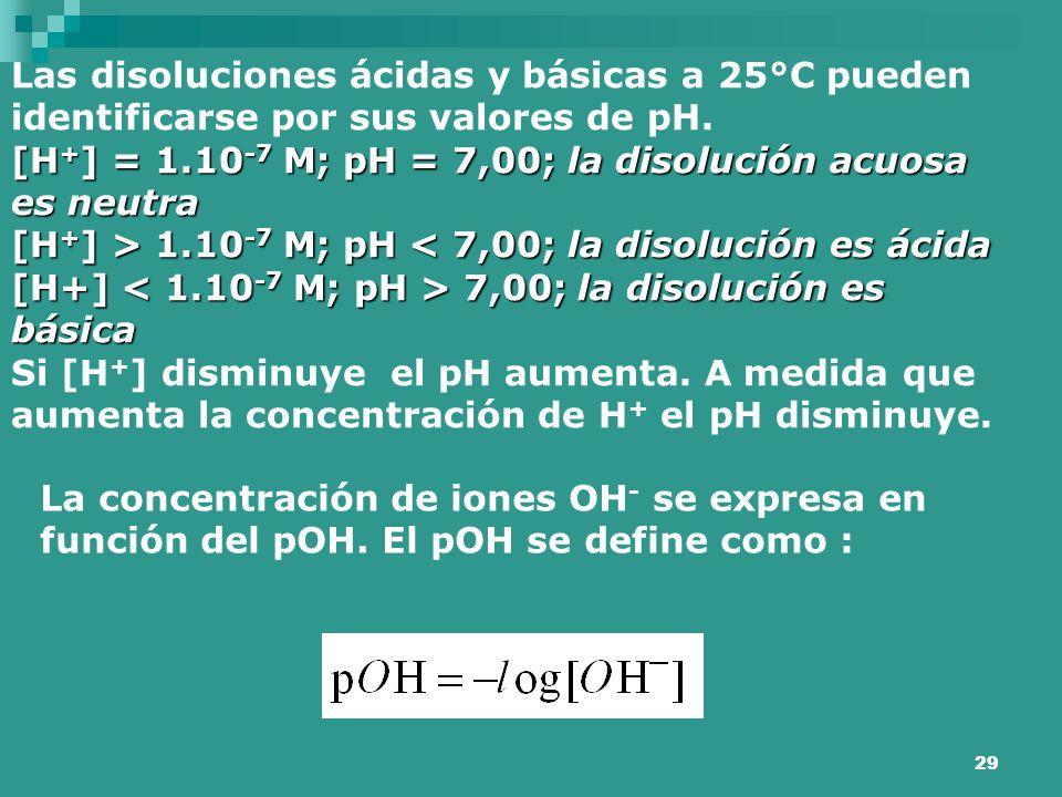 Las disoluciones ácidas y básicas a 25°C pueden identificarse por sus valores de pH.