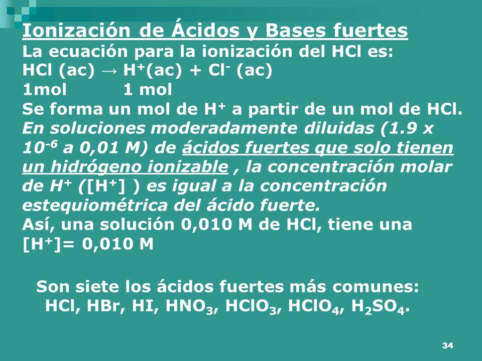 Ionización de Ácidos y Bases fuertes