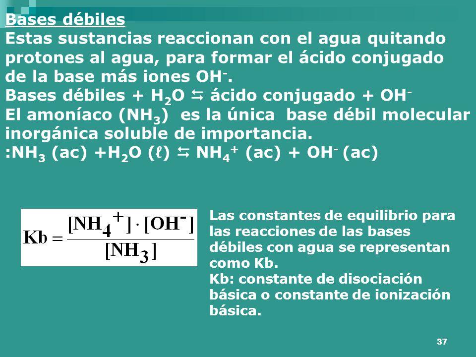 Bases débiles + H2O  ácido conjugado + OH-