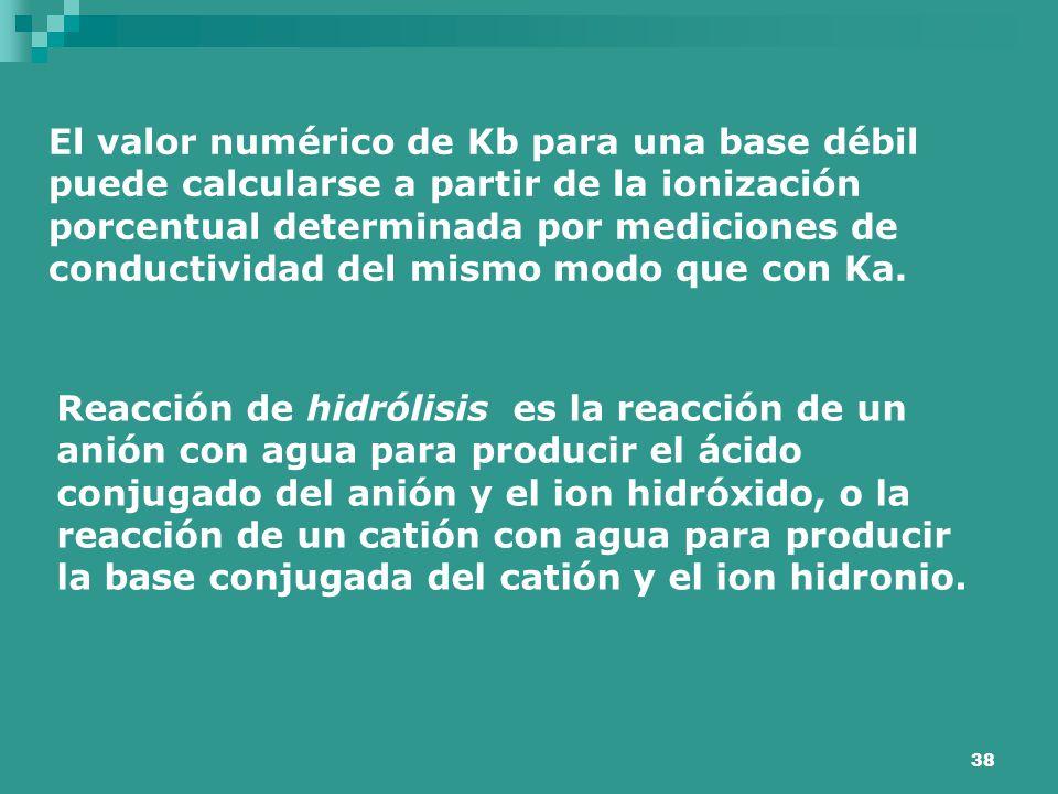 El valor numérico de Kb para una base débil puede calcularse a partir de la ionización porcentual determinada por mediciones de conductividad del mismo modo que con Ka.