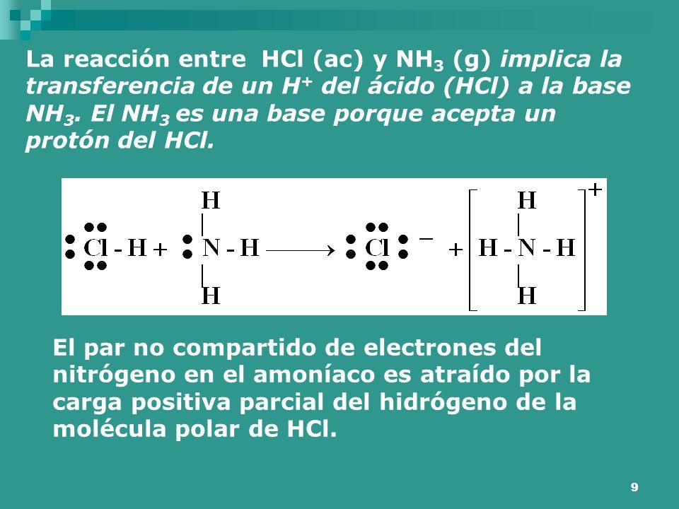 La reacción entre HCl (ac) y NH3 (g) implica la transferencia de un H+ del ácido (HCl) a la base NH3. El NH3 es una base porque acepta un protón del HCl.