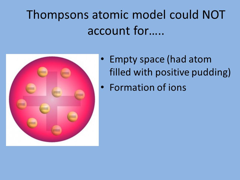 Thompsons atomic model could NOT account for…..