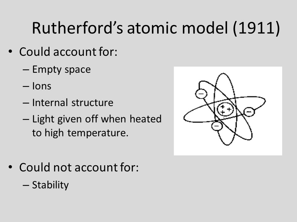 Rutherford's atomic model (1911)