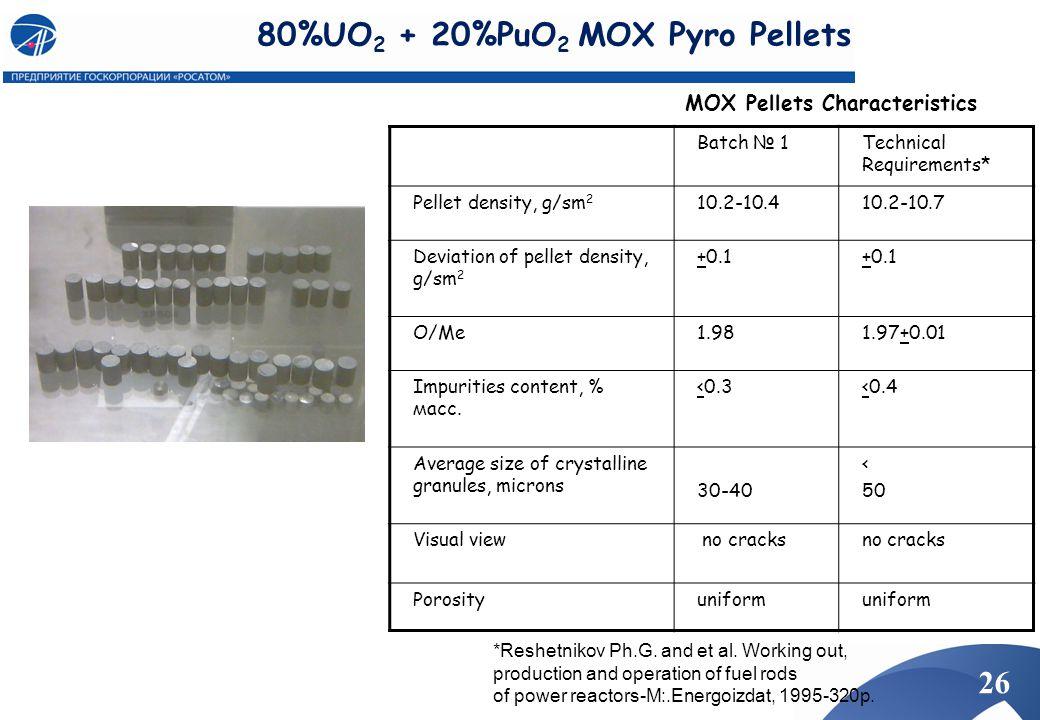 80%UO2 + 20%PuO2 MOX Pyro Pellets
