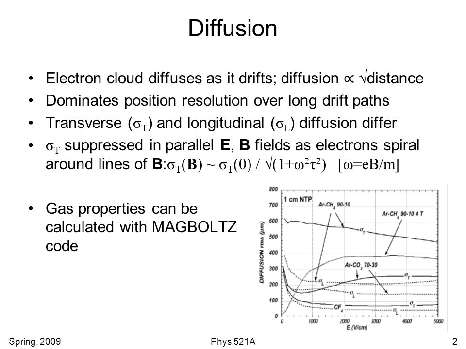 Diffusion Electron cloud diffuses as it drifts; diffusion ∝ √distance