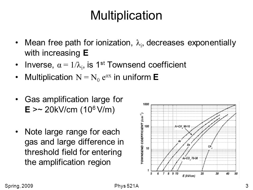 Multiplication Mean free path for ionization, λi, decreases exponentially with increasing E. Inverse, α = 1/λi, is 1st Townsend coefficient.