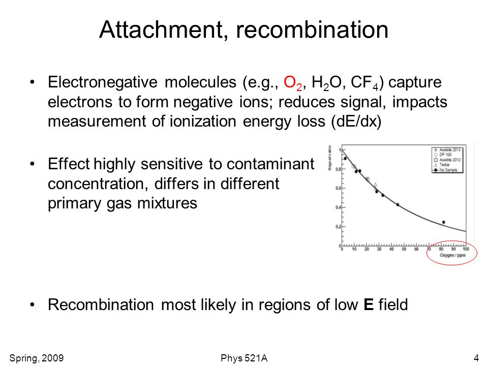 Attachment, recombination