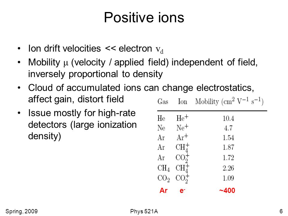 Positive ions Ion drift velocities << electron vd